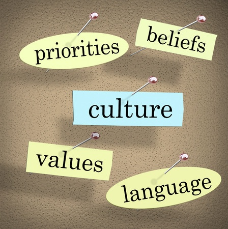 Customer Service Culture: Image is bulletin board w/ word culture.