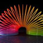 Leadership Agility: Image is a slinky.