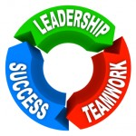 Customer Service Managers: Image is Words: Leadership Teamwork Success