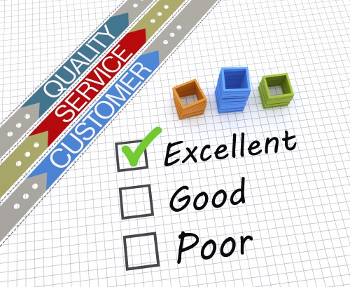 Franchisees: Image is Customer Service Checklist Excellent Good Poor